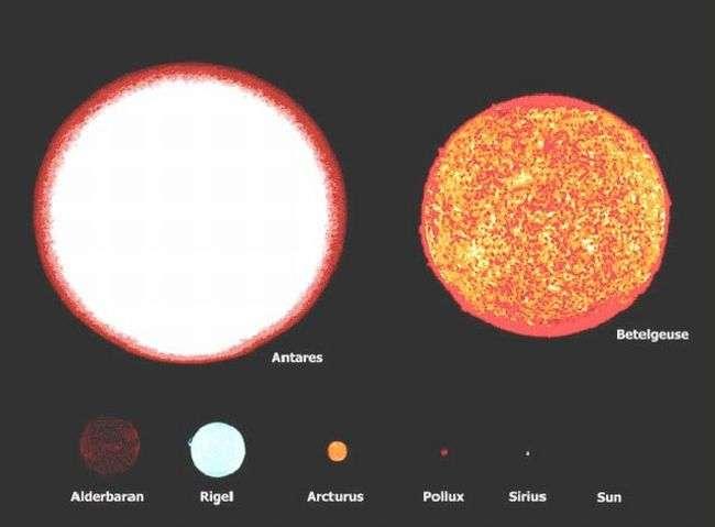 Wszechświat: jak mali jesteśmy 11