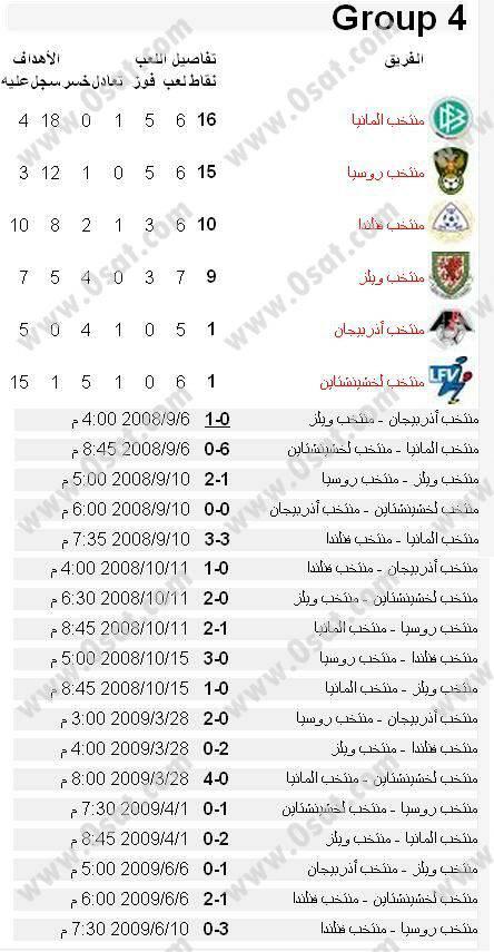 جدول ونتائج مباريات تصفيات اوروبا لكأس العالم 2010 4392977ef803f44eb2a3d5585704ee70e8e9542.jpg