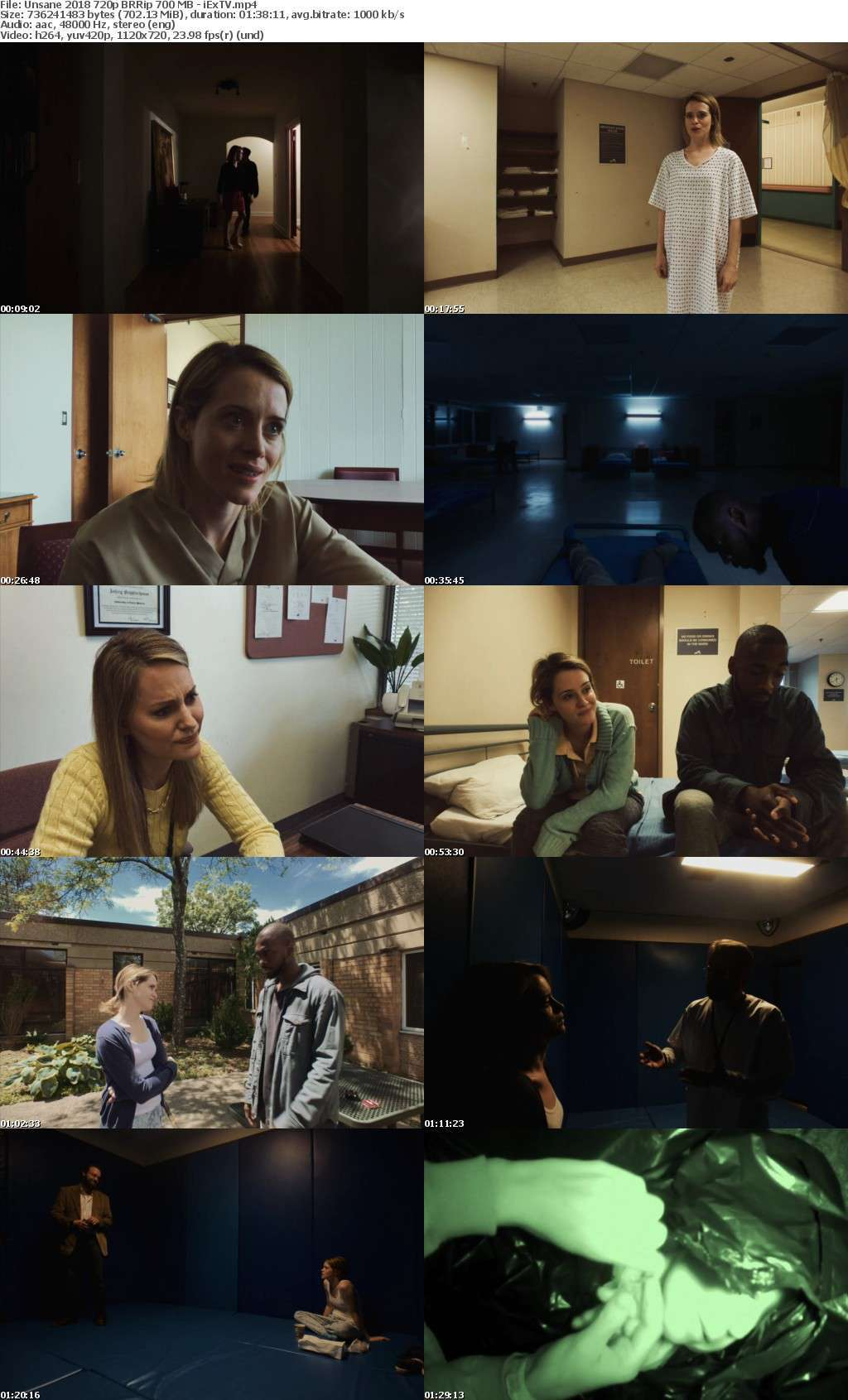 Unsane (2018) 720p BRRip 700 MB - iExTV