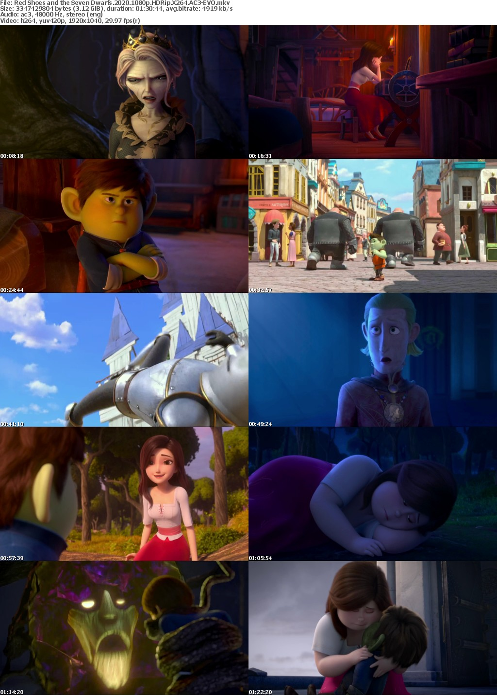 Red Shoes and the Seven Dwarfs (2020) 1080p HDRip X264 AC3-EVO