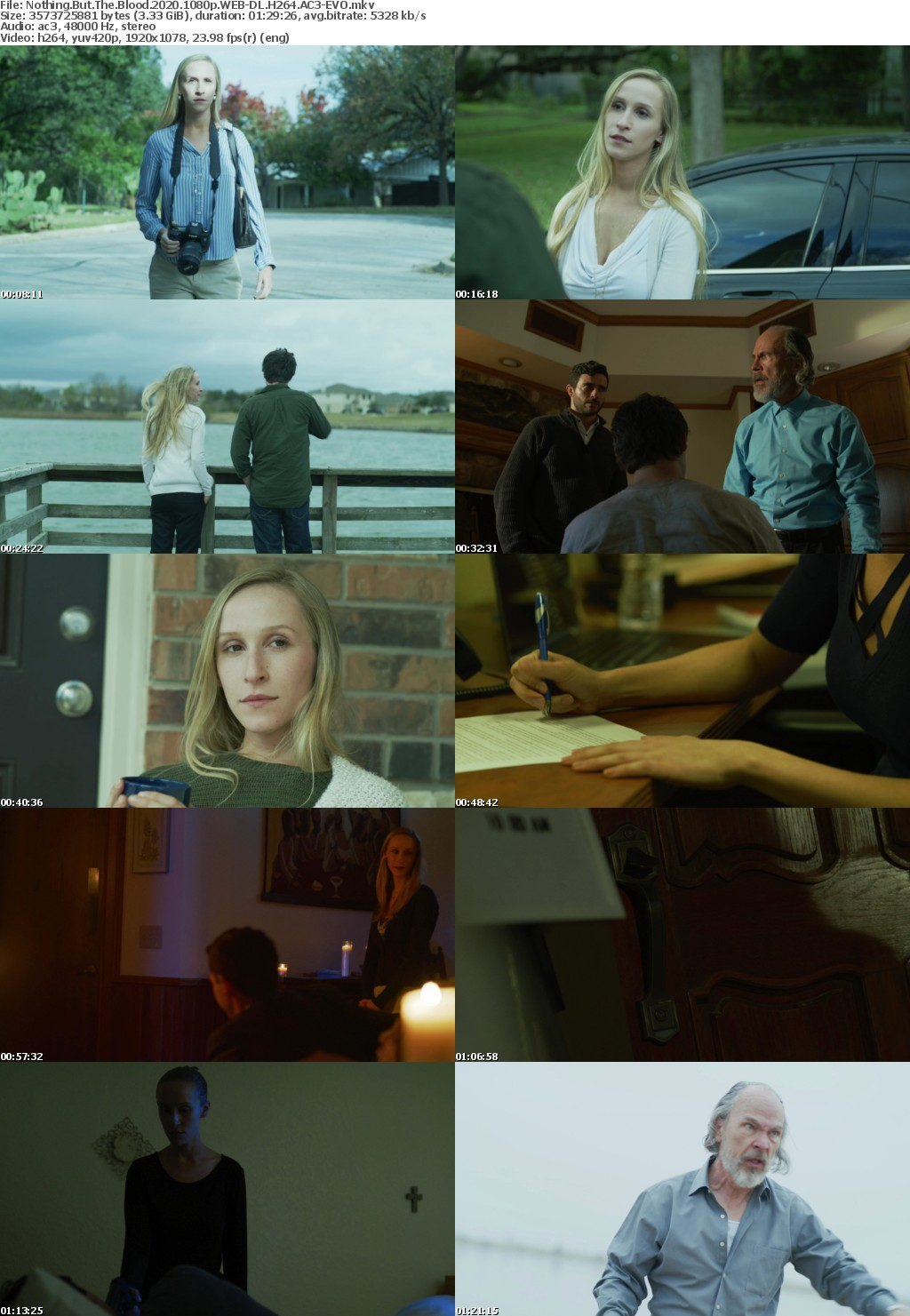 Nothing But The Blood 2020 1080p WEB-DL H264 AC3-EVO